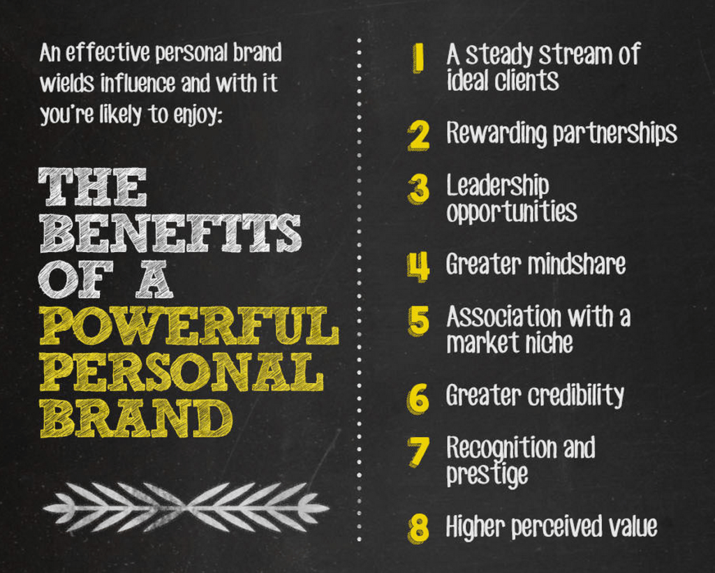 personal brand benefits